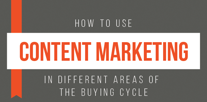 content_marketing_sales_funnel