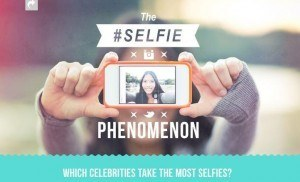 Which Celebrities Take the Most Selfies